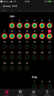 Two weeks complete in Apple Activity.