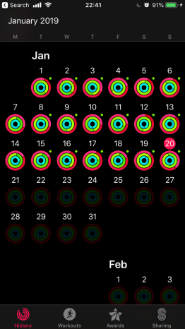 Week 3, 2019 and I'm staying on target!